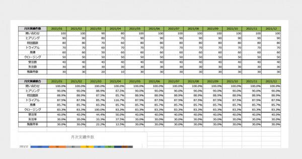 パイプライン管理シート(Excel形式)