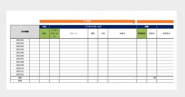 インサイドセールス月次KPI表(Excel形式)