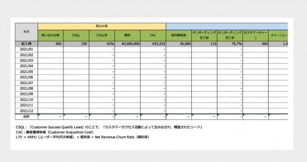 カスタマーサクセス月次KPI表(Excel形式)